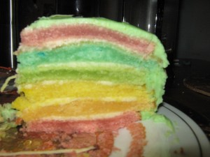 Layered sponge cake in rainbow colours sandwiched with buttercream icing